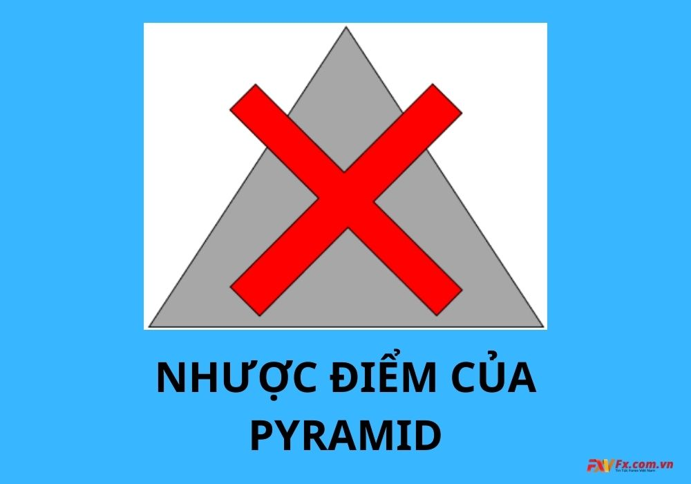 Nhược điểm của chiến lược Pyramid