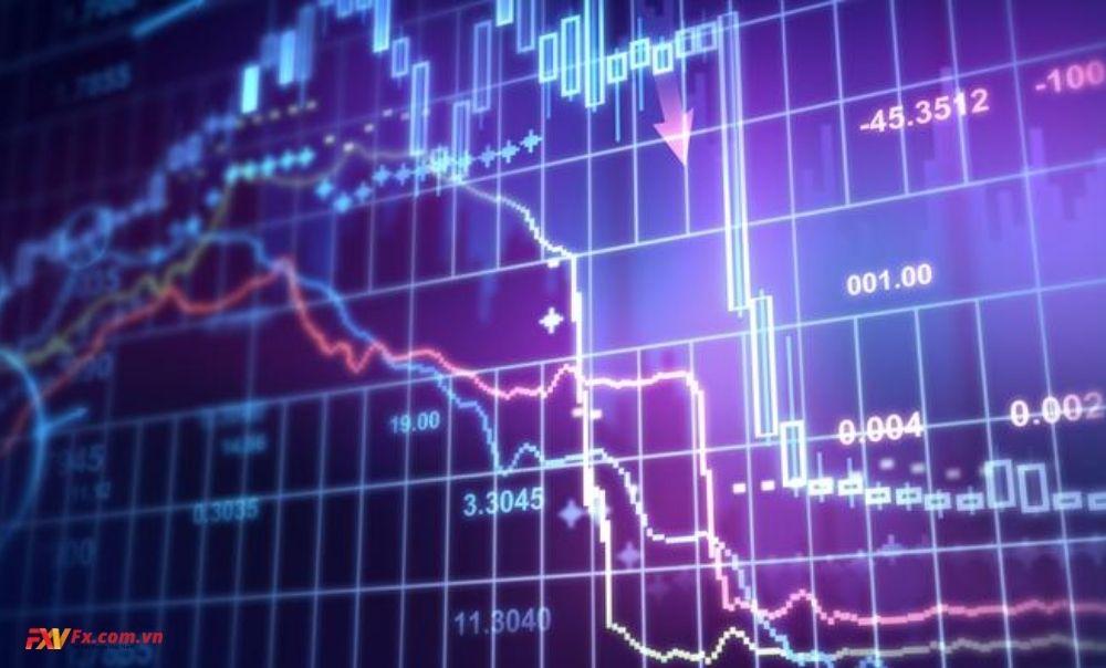 Tình hình thị trường trong phiên giao dịch hôm nay