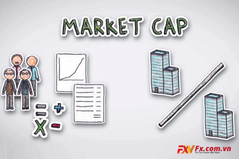 Vốn hóa là gì?Cách tính vốn hóa thị trường