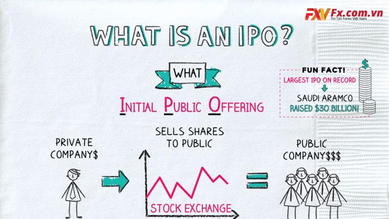 Khái niệm về IPO là gì?