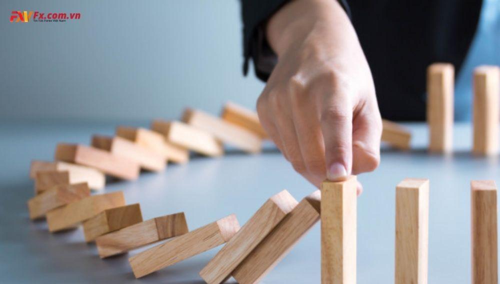 Phương pháp xác định stop loss