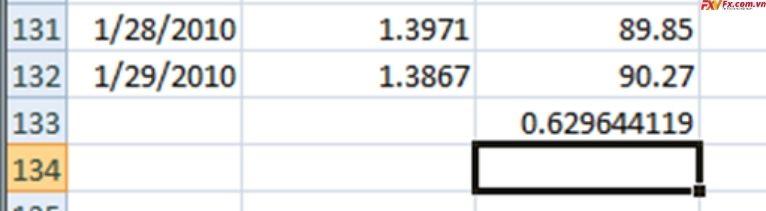Tính hệ số tương quan cho EUR/USD và USD/JPY