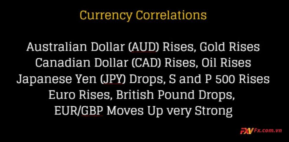Tổng kết những tip về tương quan tiền tệ Forex