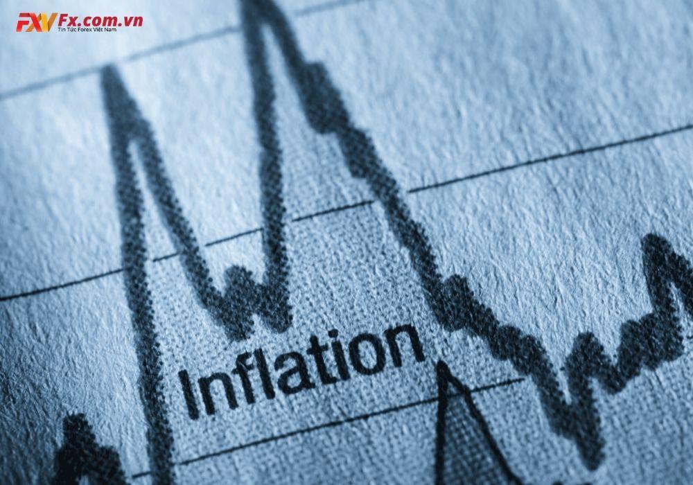Sự gia tăng lạm phát của Mỹ đạt mức đáng kinh ngạc
