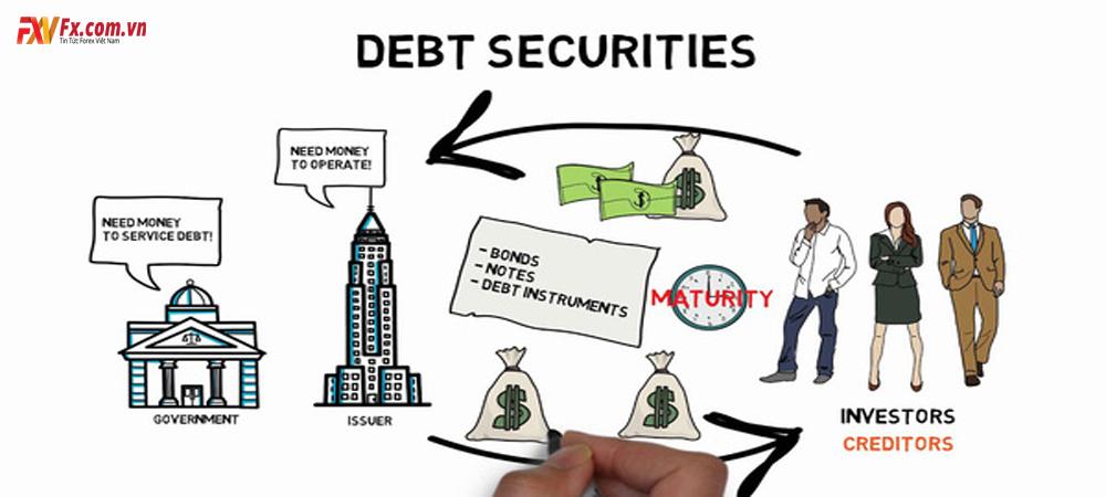 Trái phiếu và chứng khoán nợ là gì?