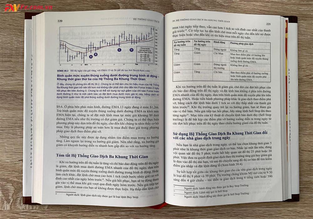 Đọc sách về phương pháp giao dịch trên thị trường tài chính