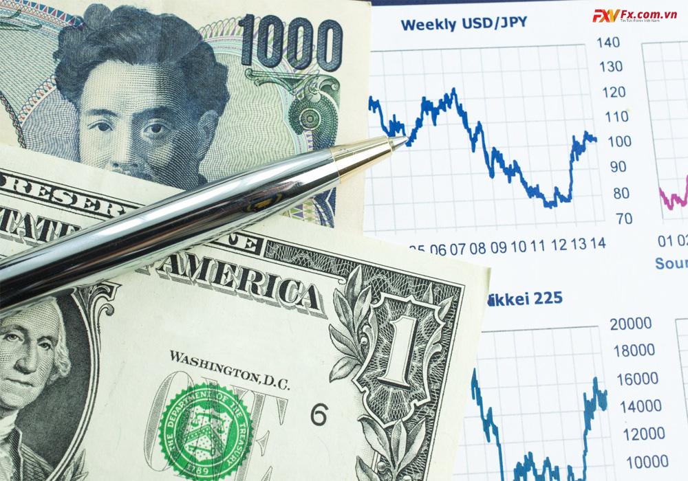 Cách sử dụng biểu đồ giá đô la Mỹ