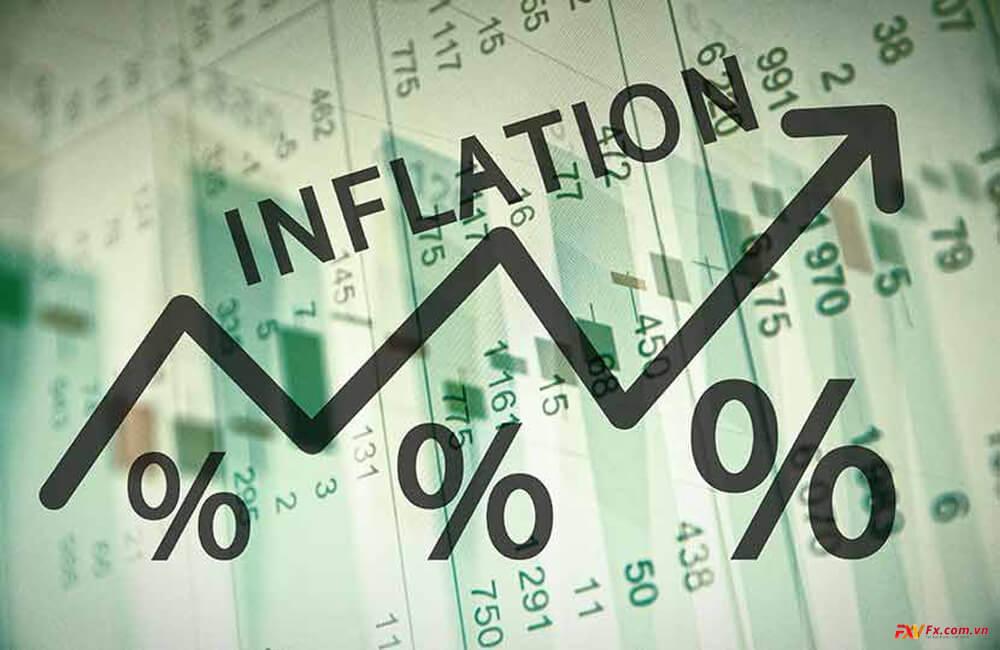 Mối quan hệ giữa lạm phát tăng thì lãi suất danh nghĩa tăng hay giảm