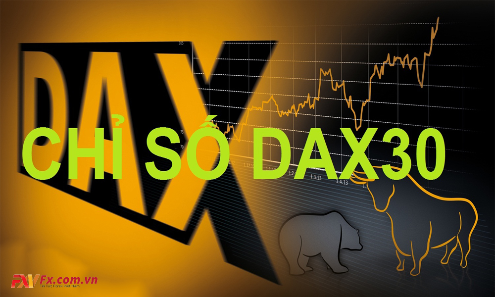 Nghiên cứu và phân tích thị trường chỉ số