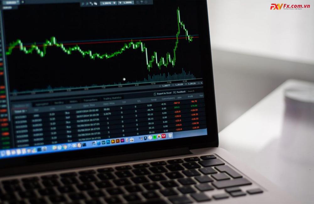 Nghiên cứu và phân tích thị trường theo trường phái kỹ thuật