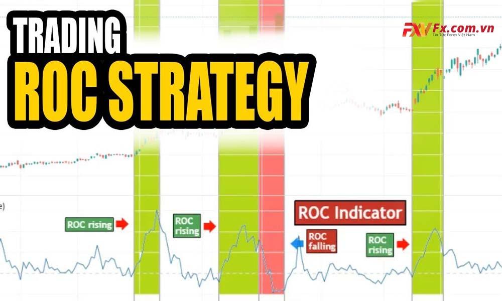 Cách hoạt động của chỉ báo ROC