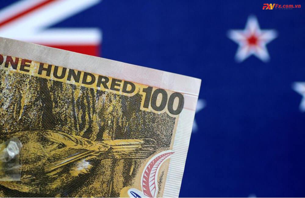 Phân tích kỹ thuật cặp tiền NZD/USD