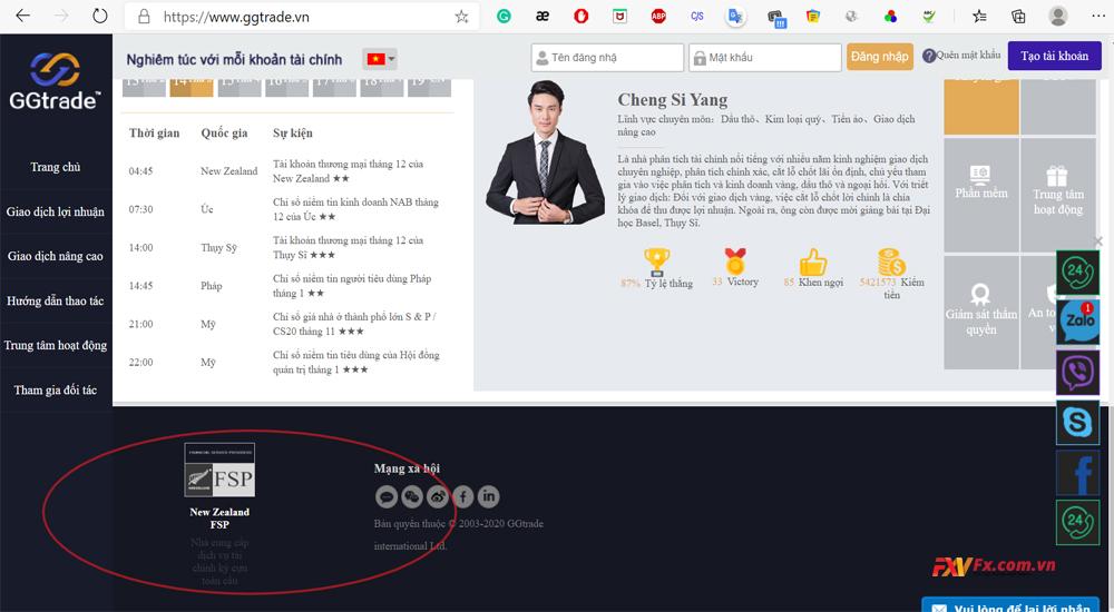 Đánh giá về trang web của GGTrade