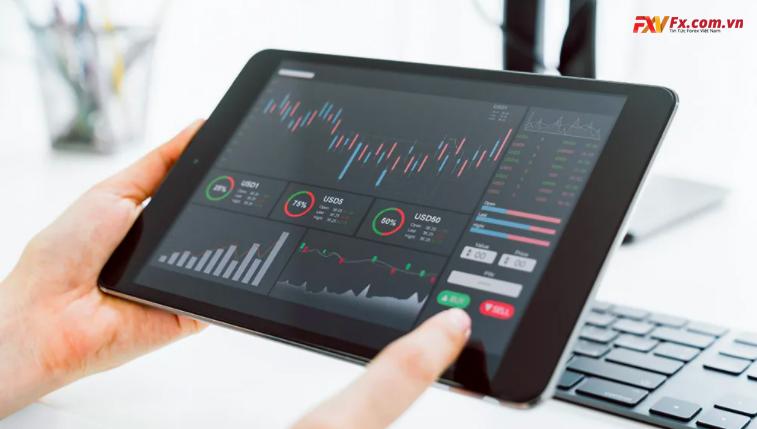 Đầu tư ngoại hối (Forex) là gì?