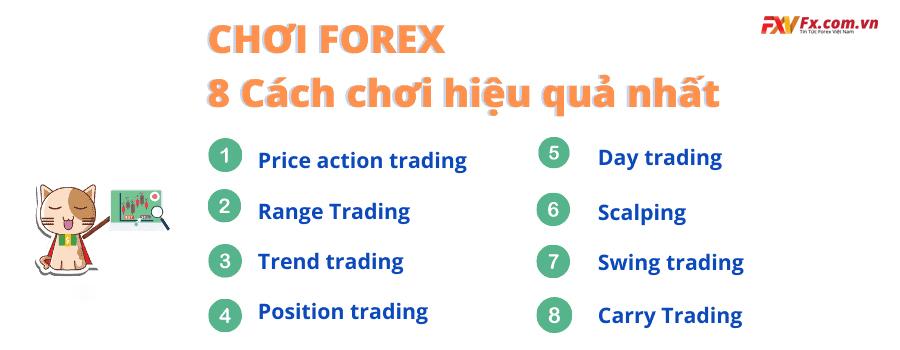 Những phương pháp giao dịch Forex hiệu quả nhất
