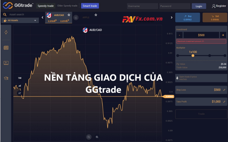 Những thông tin mà GGtrade công khai